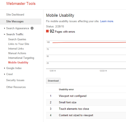 Webmaster tools mobile usability