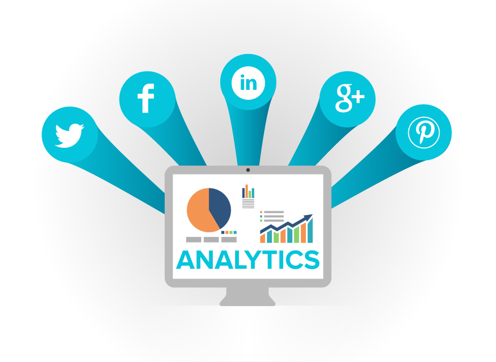 Measuring Social Media Success Eith Google Analytics