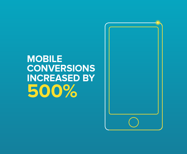 Mobile phones are where people 'convert' into customers